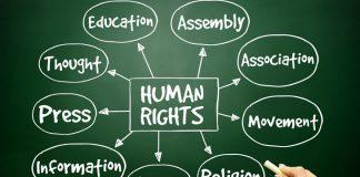 hak dasar manusia