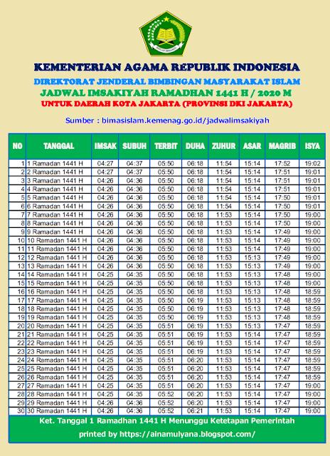 Jadwal Imsakiyah Ramadan 2020