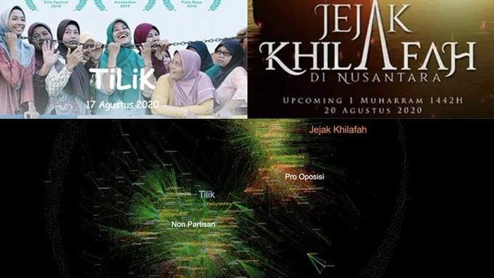 Film Jejak Khilafah di Nusantara