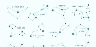 membaca ramalan zodiak